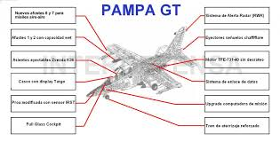 FMA IA-63 PAMPA  Descar10