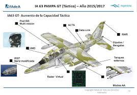 FMA IA-63 PAMPA  Descar11