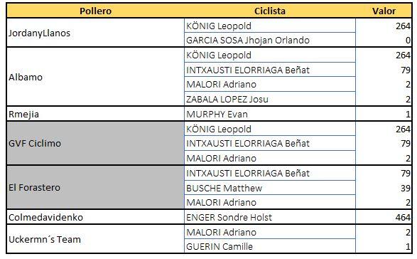 Polla CQRanking 2017 - Página 4 0point13