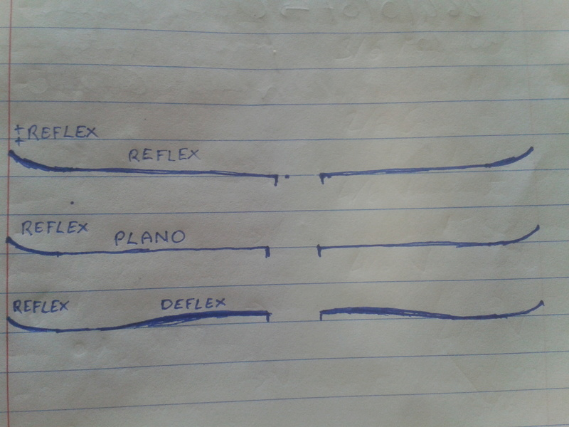 ¿Déflex-réflex, réflex-réflex...? Ejempl10