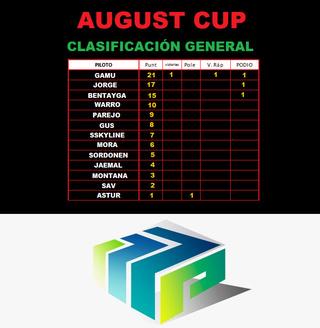 INSCRIPCIONES 3 AGOSTO (Clio cup - Watkins Glen) Img-2016