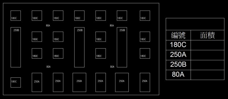 [練習]繪圖小技巧20 - 矩型之面積 022510