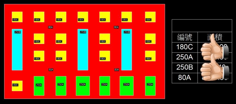 [練習]繪圖小技巧20 - 矩型之面積 022610