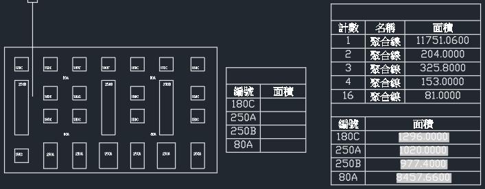 [練習]繪圖小技巧20 - 矩型之面積 Ueae-010