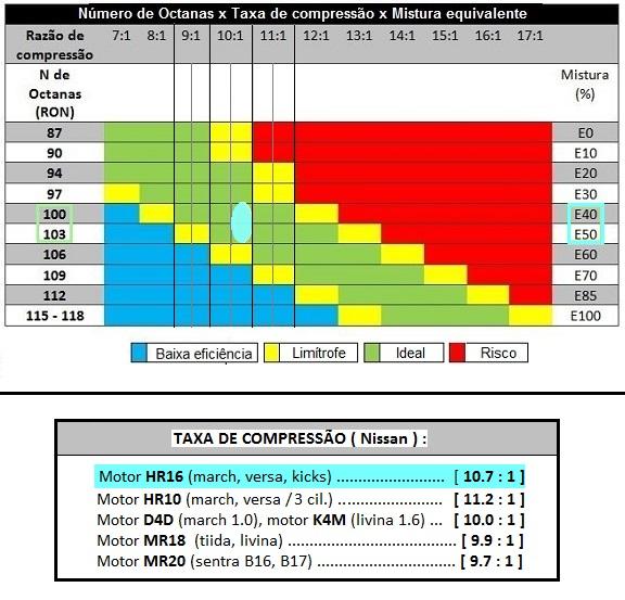 Consumo Sentra B17 (Novo Sentra) - Página 8 Tabela11