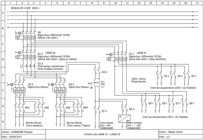 Arrivée 400V~ Triphasé pour repartir en 230V~ Monophasé [Domestique]  Schyma12