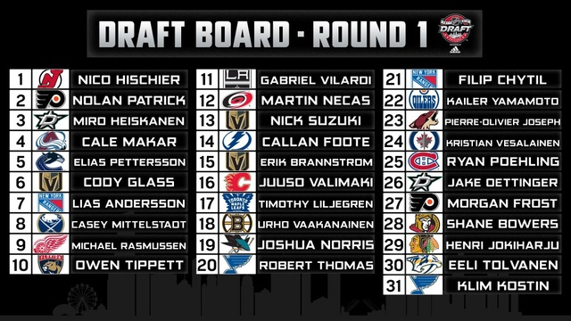 NHL Draft 2017 Dddybm10