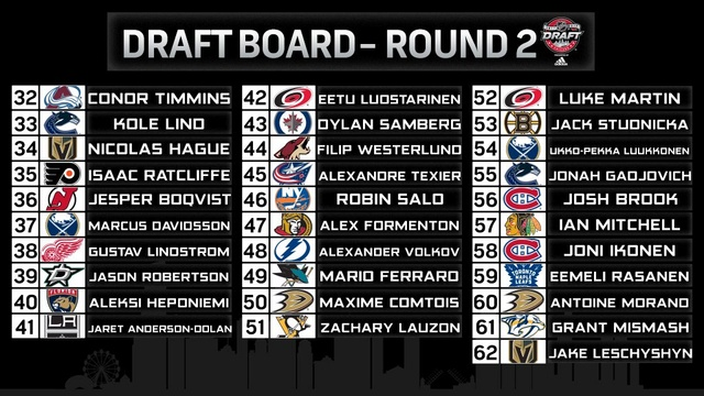 NHL Draft 2017 Ddgdlx10