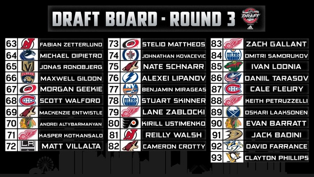 NHL Draft 2017 Ddgm3a10