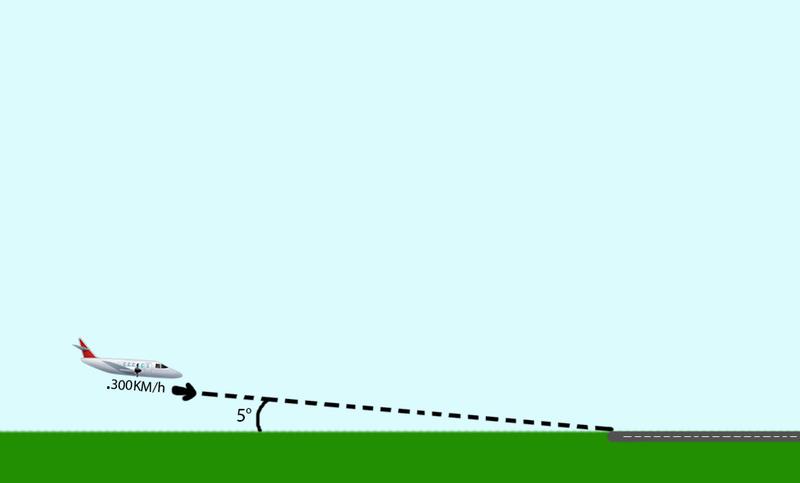como saber a razão de decida sabendo somente a velocidade e o angulo de decida Sem_ty10