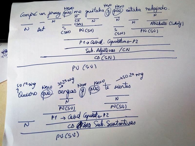 Subordinadas y coordinadas simultáneas Img_2012
