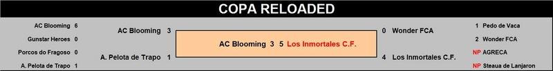 1ª Edicion Torneo Trickers 2.0 - COPAS TRICKERS - RELOADED - SHARKY - REPTILIO (Fase Final - Eliminatorias) Copa_r20