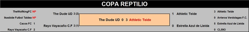 1ª Edicion Torneo Trickers 2.0 - COPAS TRICKERS - RELOADED - SHARKY - REPTILIO (Fase Final - Eliminatorias) Copa_r21