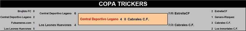 1ª Edicion Torneo Trickers 2.0 - COPAS TRICKERS - RELOADED - SHARKY - REPTILIO (Fase Final - Eliminatorias) Copa_t15