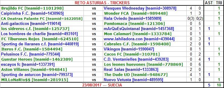 1º RETO  TRICKERS vs ASTURIAS  - 23-agosto-2017 - Página 2 Reto_t15