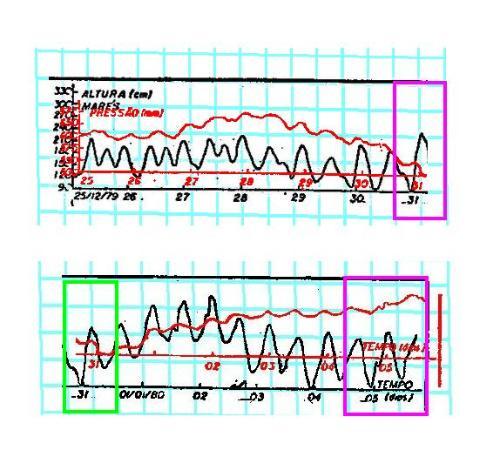 Gravidade: Ação ou Reação? - Página 16 04202510