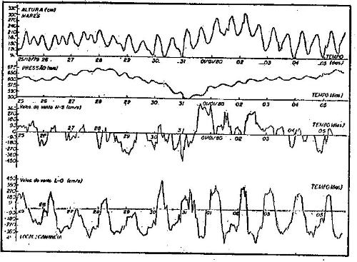 Gravidade: Ação ou Reação? - Página 16 09570311