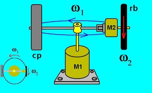 DCCT -Dispositivo Cinemático Compensador Terrestre  10373710