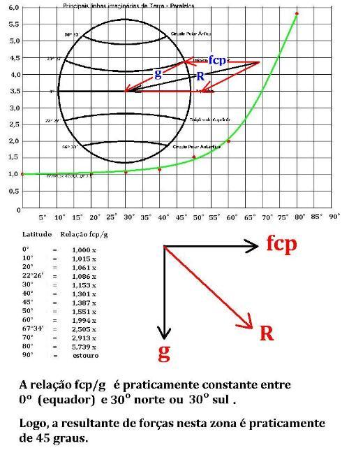 Como construir um disco (ou aro) voador - Página 2 520cdv10