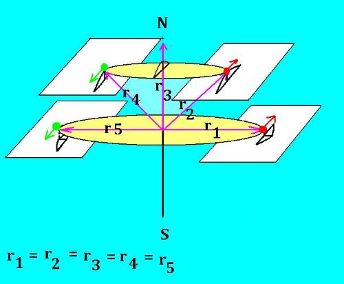 Como construir um disco (ou aro) voador 657cdv10