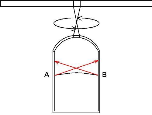 Balde de Newton: Uma Explicação Plausível? 822bnp10