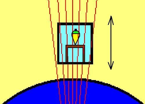 Como construir um disco (ou aro) voador 901cdv10