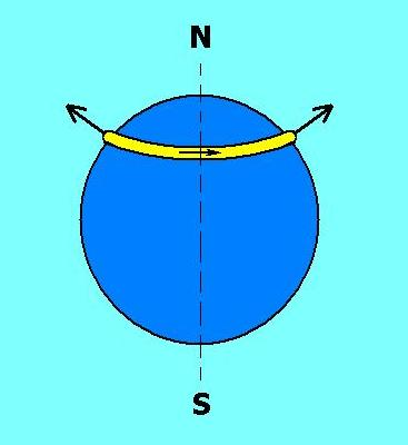 Como construir um disco (ou aro) voador Anel10