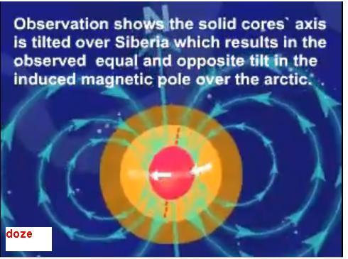 Magnetismo Terrestre - Origem - Página 2 Fotodo11