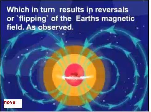 Magnetismo Terrestre - Origem - Página 2 Fotono10