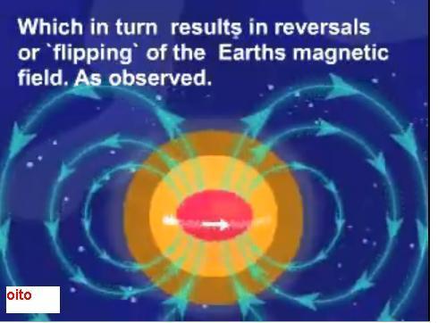 Magnetismo Terrestre - Origem - Página 2 Fotooi10