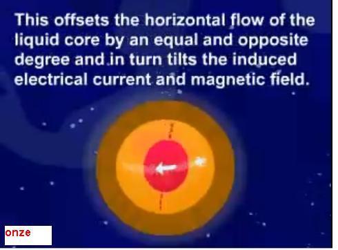 Magnetismo Terrestre - Origem - Página 2 Fotoon10