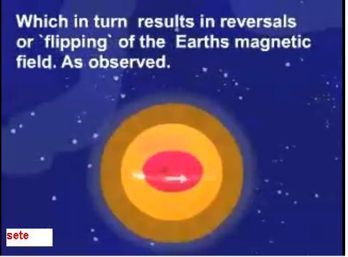 Magnetismo Terrestre - Origem - Página 2 Fotose11