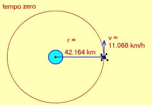 Gravidade: Ação ou Reação? - Página 16 Geosat10