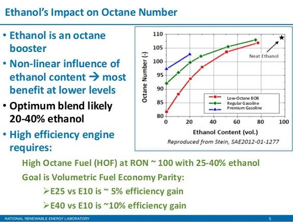 Combustível : E100, E27 ou Misturas ? Robert10