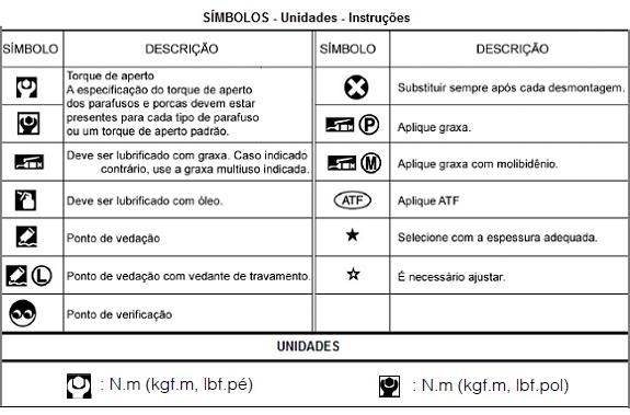 Torques & Torquímetro Torque10