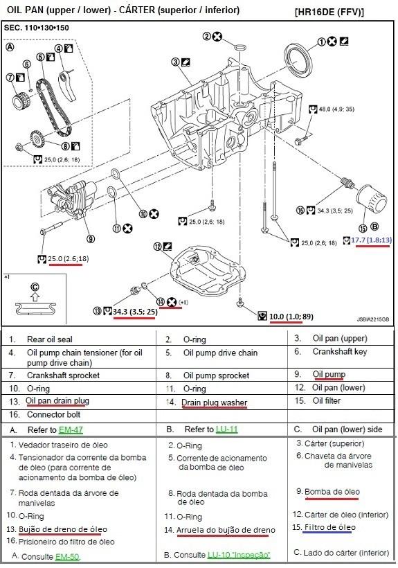 Torques & Torquímetro Z3torq10