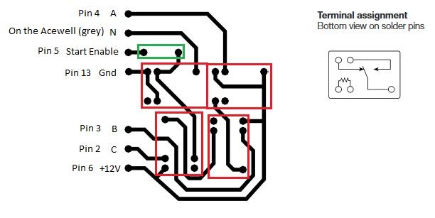 K75 Scrambler + Acewell speedo Explic10