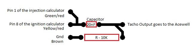 K75 Scrambler + Acewell speedo Explic11