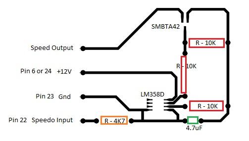 K75 Scrambler + Acewell speedo Explic12