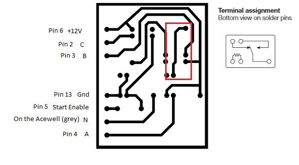 K75 Scrambler + Acewell speedo Explic15