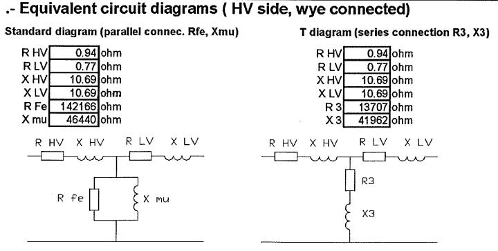 Calculs de pertes électriques dans un transformateur triphasé Equiva10