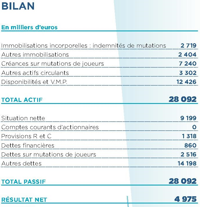 comptes financiers du club Bilan_11