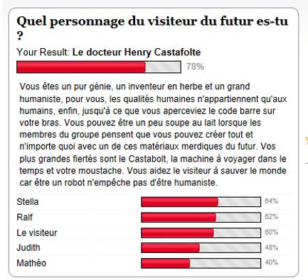 """""""Quel personnage du visiteur du futur êtes-vous?"""" - Page 6 Image110"""