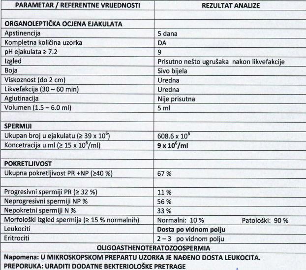 Tumacenje spermograma - hitni odgovori - Page 35 Untitl10