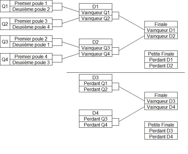 TOURNOI INTERNE (Piliers) Phase_10