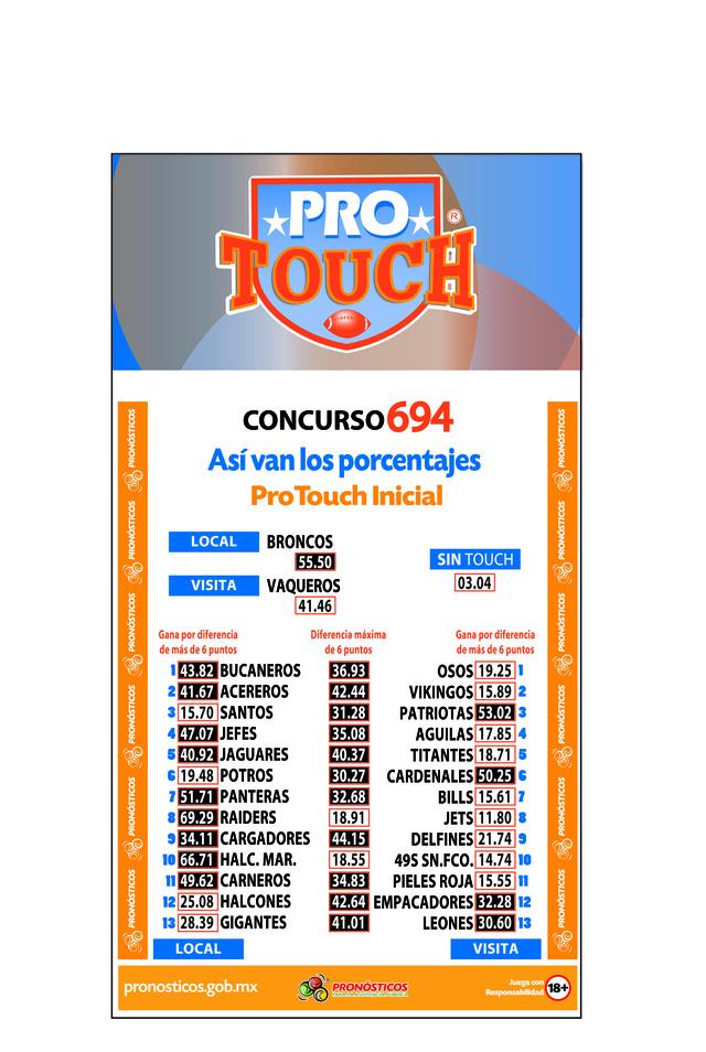 Protouch_694 - Página 2 Momios12