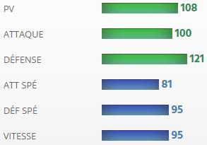 [OU] Zygarde Stats_10