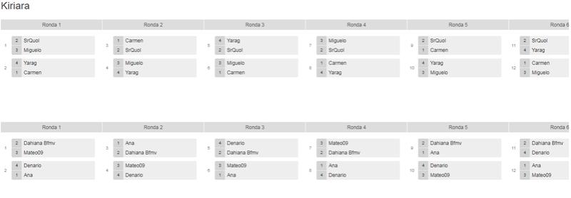 Torneo Kiriara Partid11