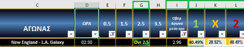 Οδηγος Over 2.5 βαση BET4U.excel 11110