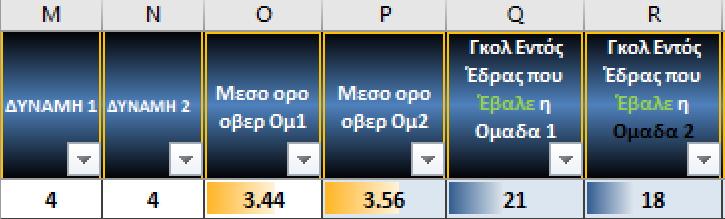 Οδηγος Over 2.5 βαση BET4U.excel 22210
